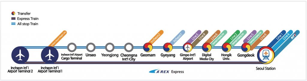 Arex Map Incheon to Seoul