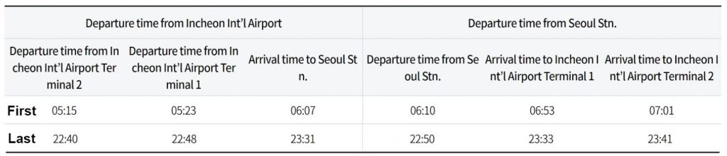 AREX time table to Seoul station