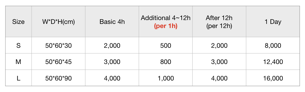 Luggage storage size and price.001