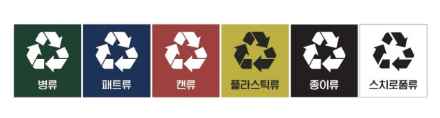 Korea Recycling Images